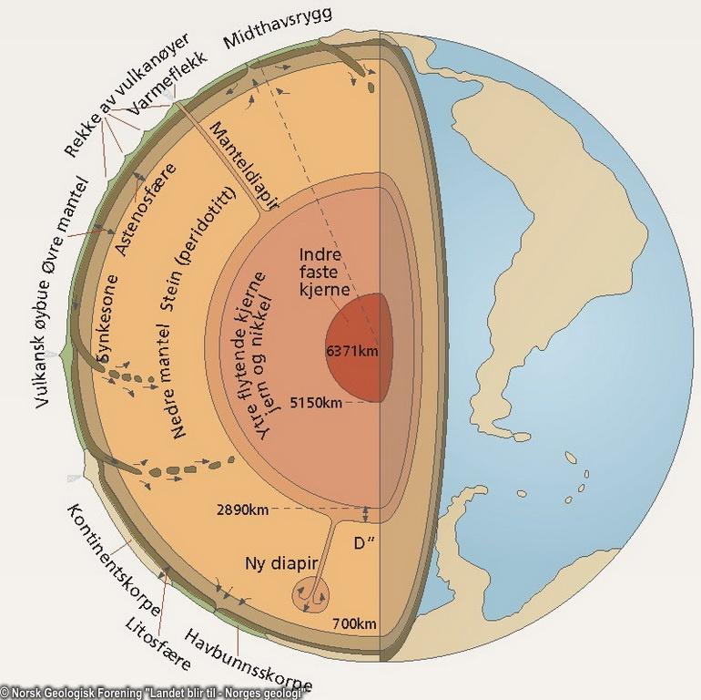 169 Norsk Geologisk Forening Quot Landet Blir Til Norges