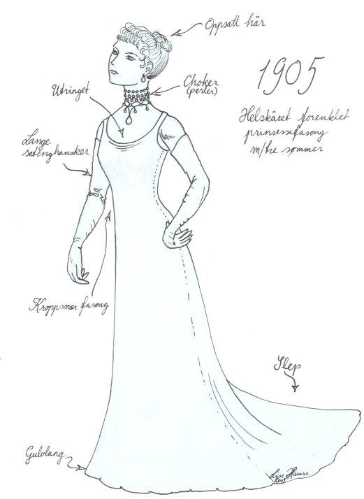 Hvordan skal man ta mål for kjole mønsteret?
